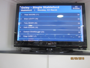 leaderboard_oxley
